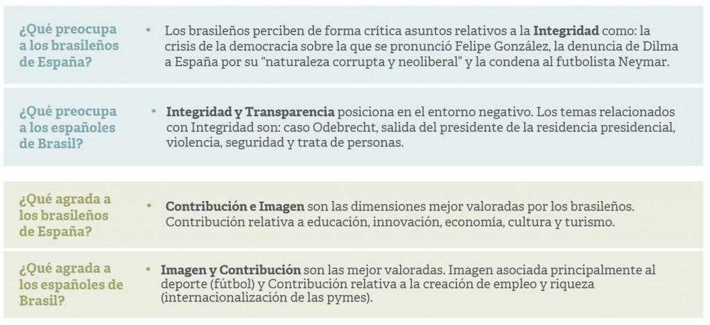 conclusiones_estudio_brasil